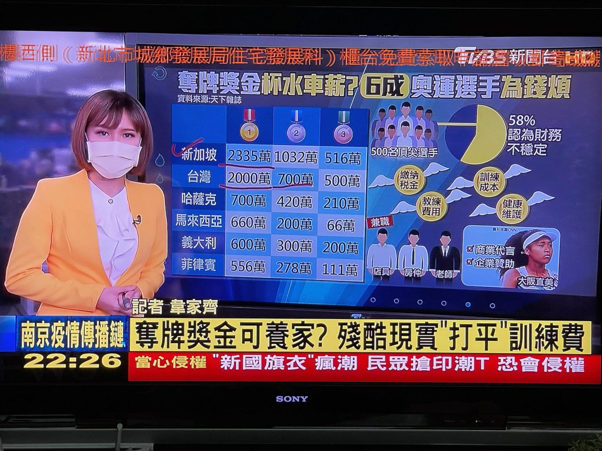 「贏得奧運獎牌後有多少獎金?」台灣排名前三高!但選手們夠用嗎?-我們用電影寫日記